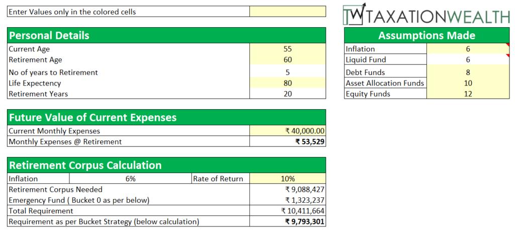 Retirement Bucket Strategy - Taxationwealth
